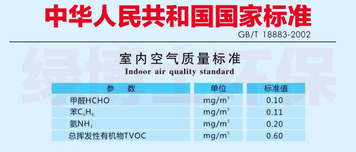 《室内空气质量标准》 GB/T 18883-2002